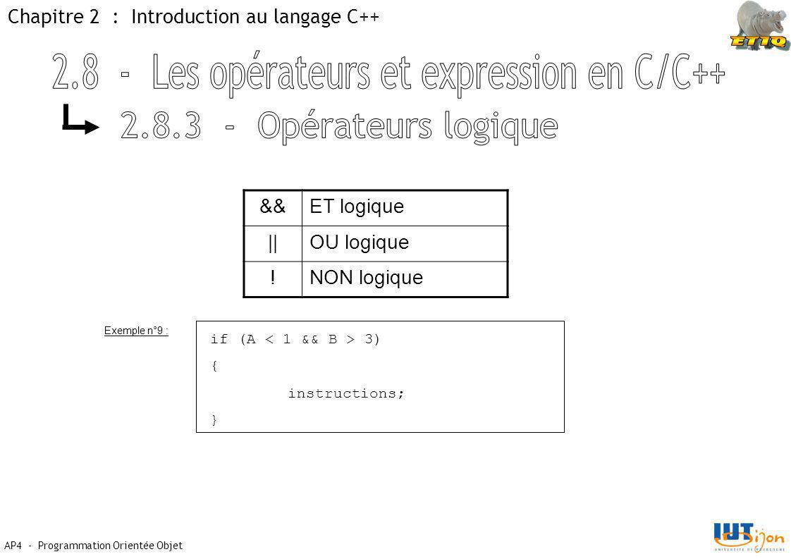 Chapitre 2 : Introduction au langage C++ AP4 - Programmation Orientée Objet &&ET logique ||OU logique !NON logique if (A 3) { instructions; } Exemple n°9 :