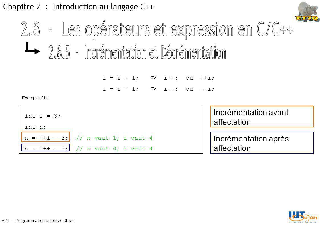 Chapitre 2 : Introduction au langage C++ AP4 - Programmation Orientée Objet i = i + 1;  i++; ou ++i; i = i – 1;  i--; ou --i; int i = 3; int n; n = ++i – 3; // n vaut 1, i vaut 4 n = i++ - 3; // n vaut 0, i vaut 4 Incrémentation avant affectation Incrémentation après affectation Exemple n°11 :