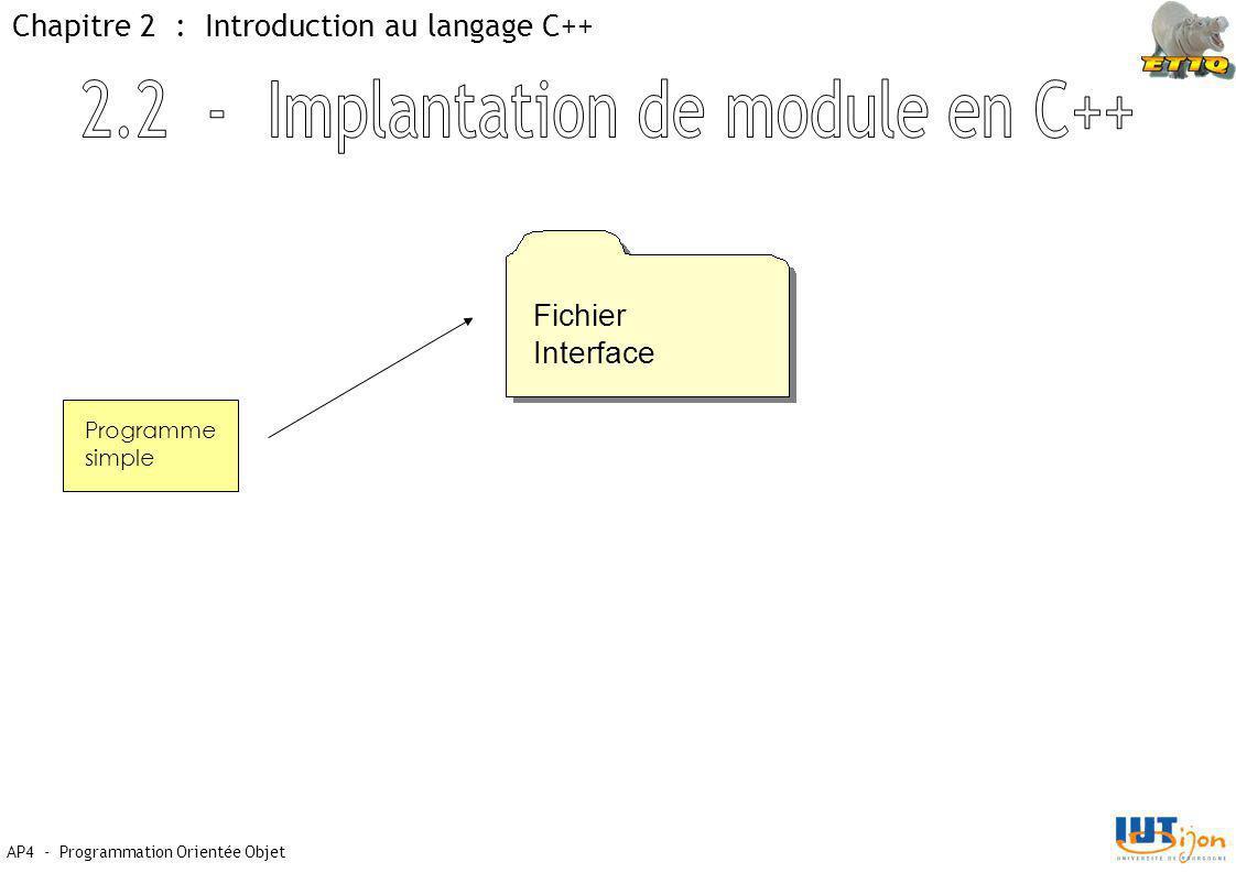 AP4 - Programmation Orientée Objet Chapitre 2 : Introduction au langage C++ Programme simple Fichier Interface