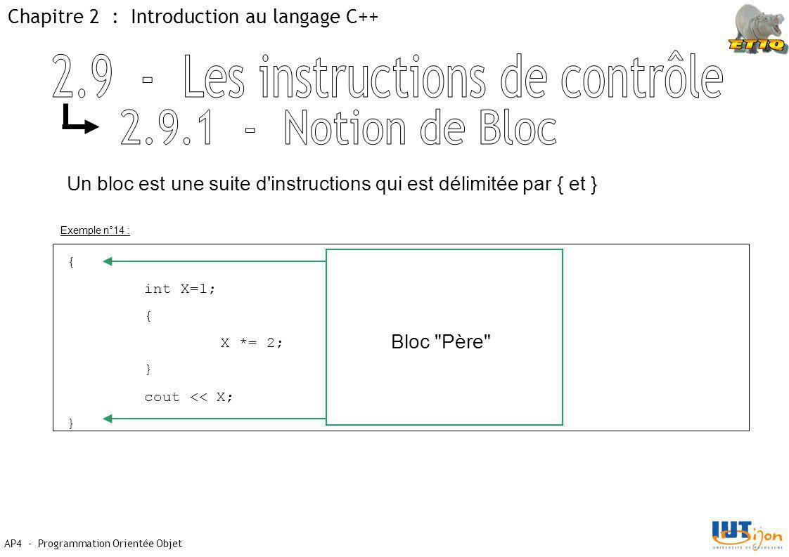 Chapitre 2 : Introduction au langage C++ AP4 - Programmation Orientée Objet Un bloc est une suite d instructions qui est délimitée par { et } { int X=1; { X *= 2; } cout << X; } Bloc Père Exemple n°14 :
