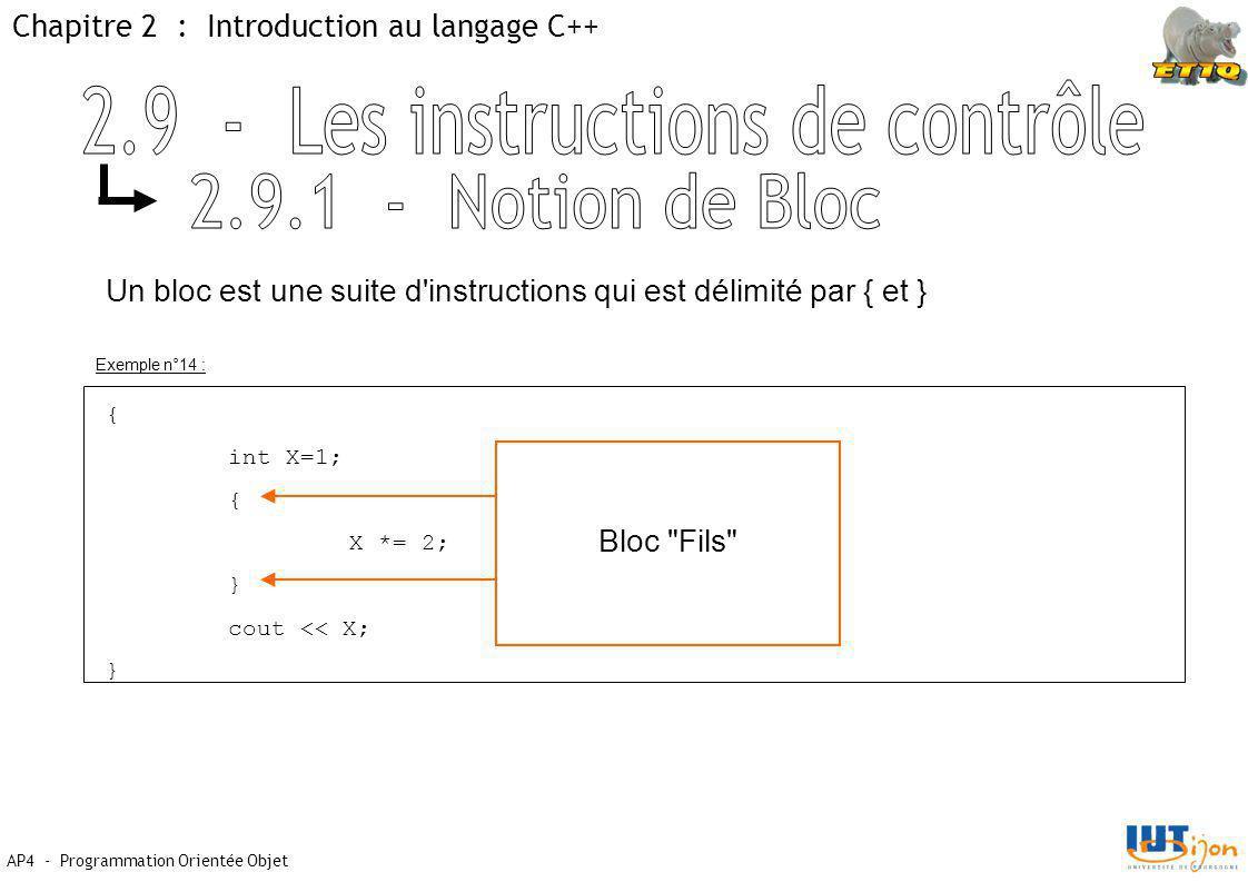 Chapitre 2 : Introduction au langage C++ AP4 - Programmation Orientée Objet Un bloc est une suite d instructions qui est délimité par { et } { int X=1; { X *= 2; } cout << X; } Bloc Fils Exemple n°14 :