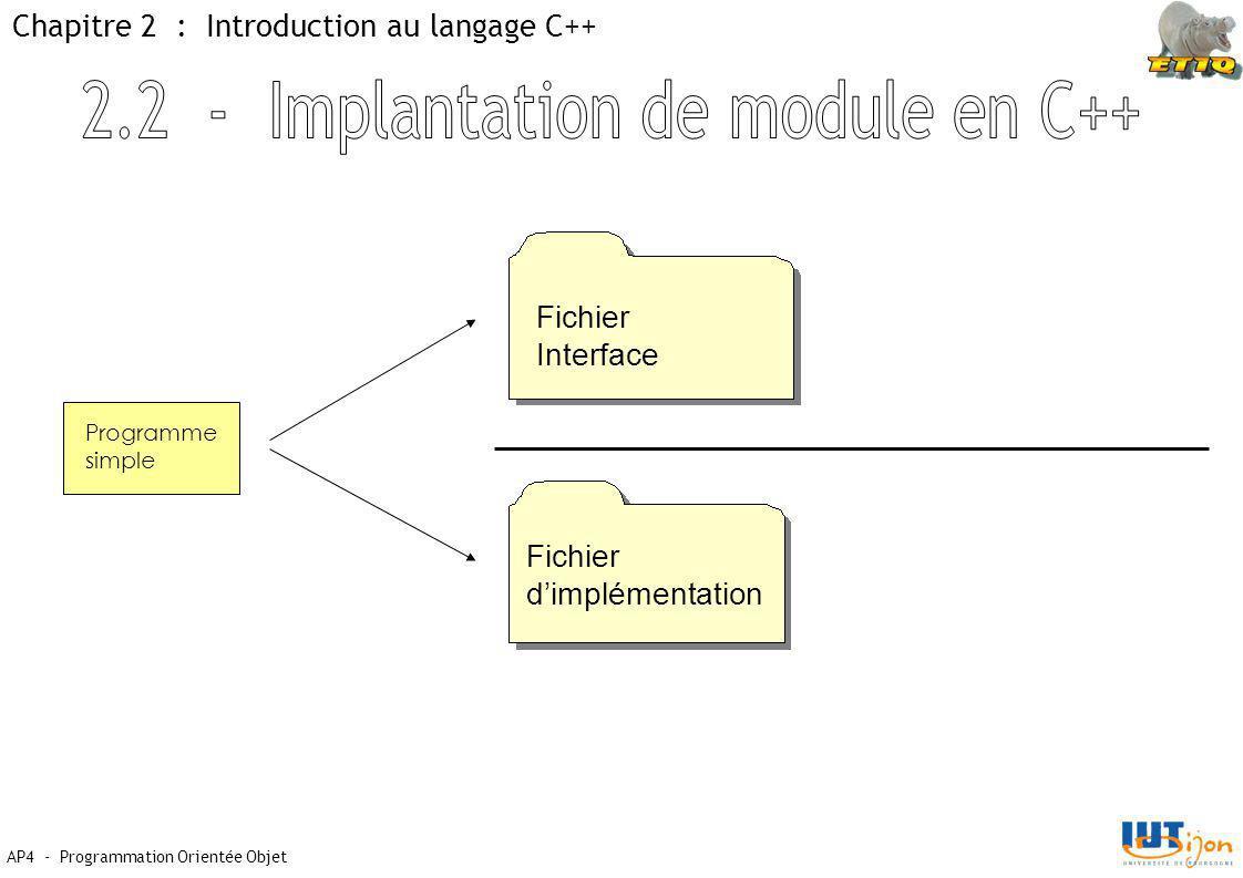 AP4 - Programmation Orientée Objet Chapitre 2 : Introduction au langage C++ Programme simple Fichier Interface Fichier d'implémentation