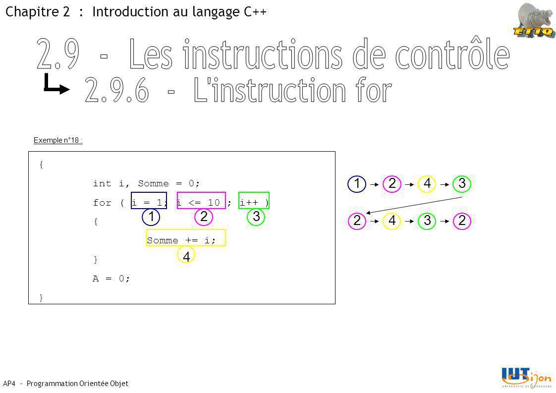 Chapitre 2 : Introduction au langage C++ AP4 - Programmation Orientée Objet Exemple n°18 : { int i, Somme = 0; for ( i = 1; i <= 10 ; i++ ) { Somme += i; } A = 0; } 123 4 1234 2234