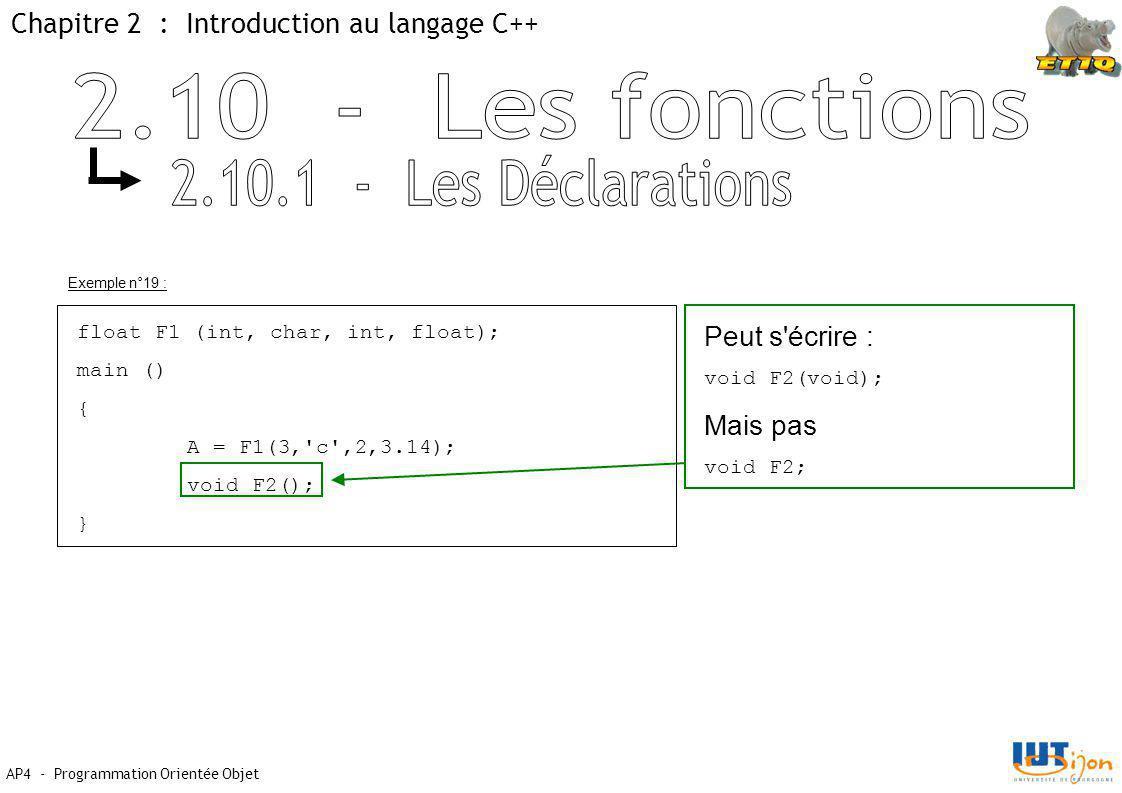 Chapitre 2 : Introduction au langage C++ AP4 - Programmation Orientée Objet Exemple n°19 : float F1 (int, char, int, float); main () { A = F1(3, c ,2,3.14); void F2(); } Peut s écrire : void F2(void); Mais pas void F2;