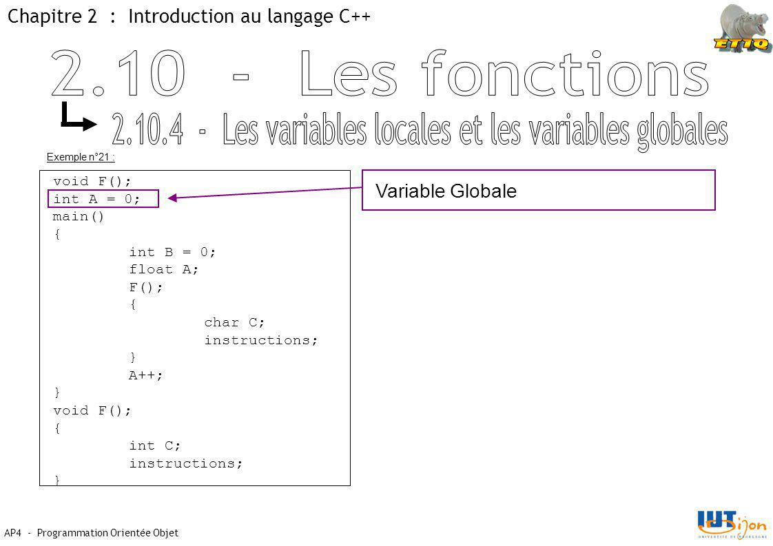 Chapitre 2 : Introduction au langage C++ AP4 - Programmation Orientée Objet Exemple n°21 : void F(); int A = 0; main() { int B = 0; float A; F(); { char C; instructions; } A++; } void F(); { int C; instructions; } Variable Globale