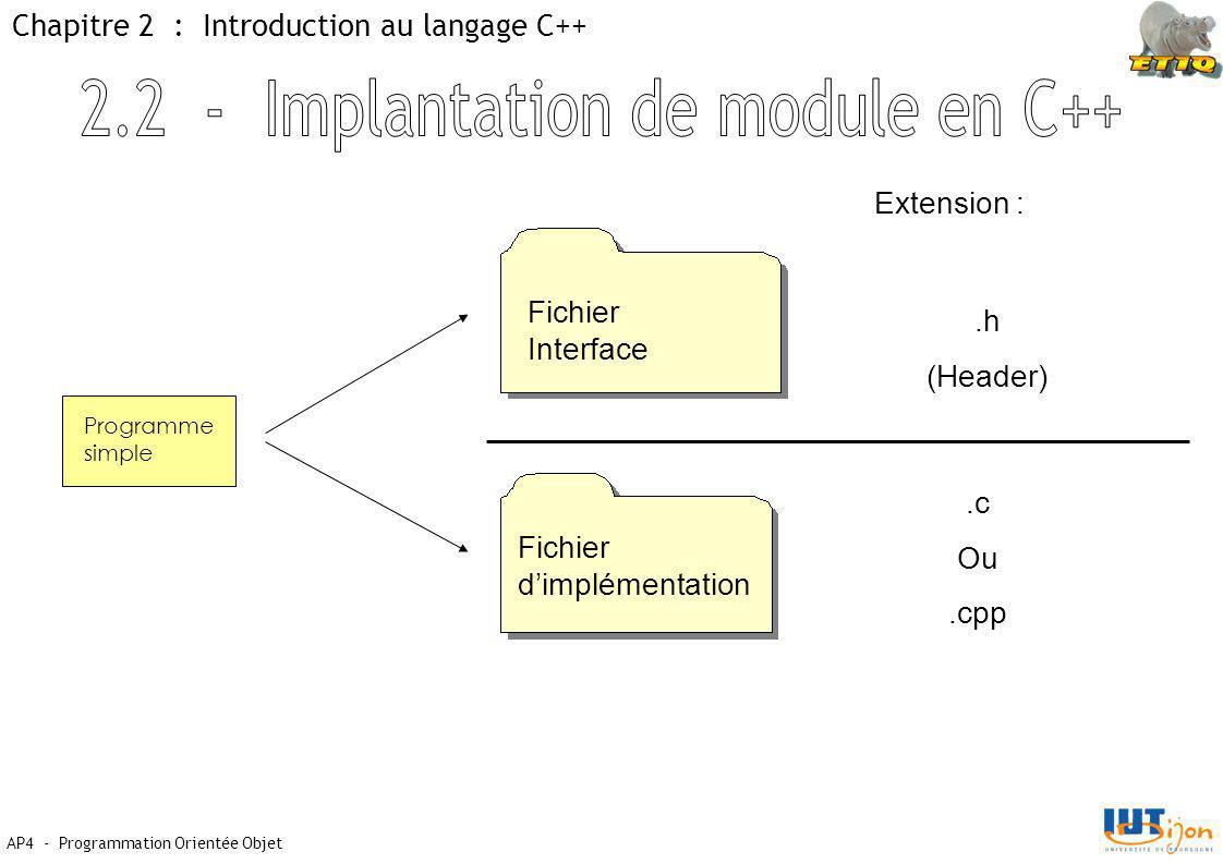AP4 - Programmation Orientée Objet Chapitre 2 : Introduction au langage C++ Programme simple Fichier Interface Fichier d'implémentation Extension :.h (Header).c Ou.cpp