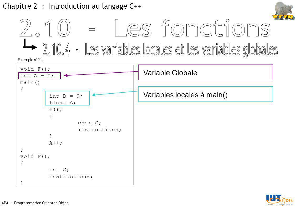 Chapitre 2 : Introduction au langage C++ AP4 - Programmation Orientée Objet Exemple n°21 : void F(); int A = 0; main() { int B = 0; float A; F(); { char C; instructions; } A++; } void F(); { int C; instructions; } Variable Globale Variables locales à main()