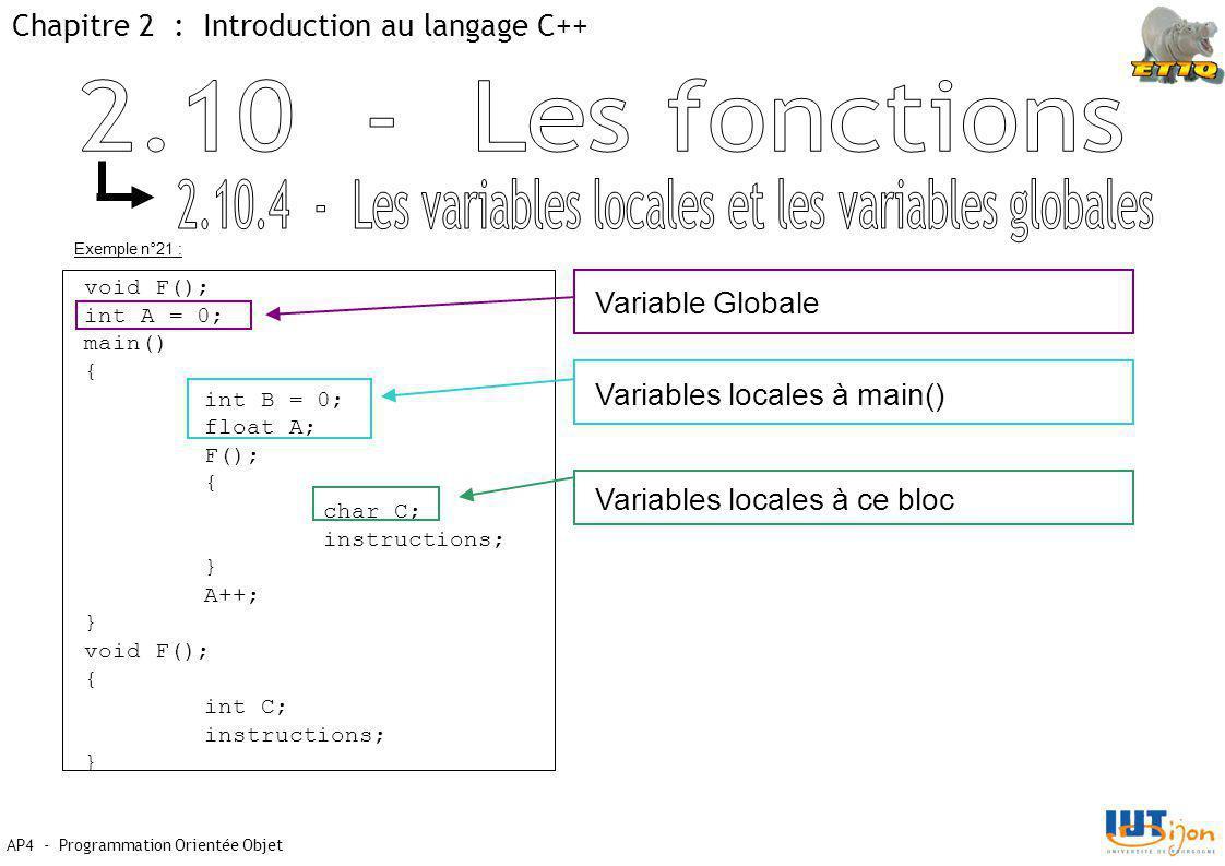 Chapitre 2 : Introduction au langage C++ AP4 - Programmation Orientée Objet Exemple n°21 : void F(); int A = 0; main() { int B = 0; float A; F(); { char C; instructions; } A++; } void F(); { int C; instructions; } Variable Globale Variables locales à main() Variables locales à ce bloc