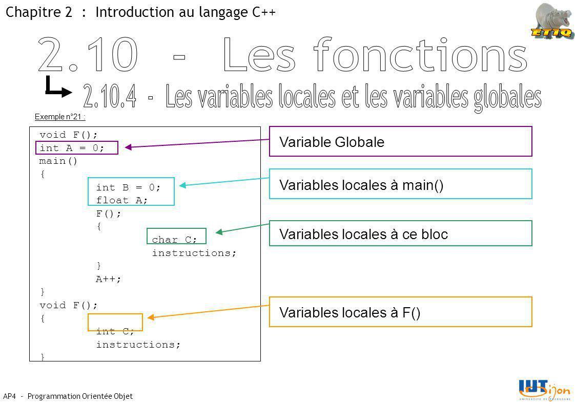 Chapitre 2 : Introduction au langage C++ AP4 - Programmation Orientée Objet Exemple n°21 : void F(); int A = 0; main() { int B = 0; float A; F(); { char C; instructions; } A++; } void F(); { int C; instructions; } Variable Globale Variables locales à main() Variables locales à ce bloc Variables locales à F()