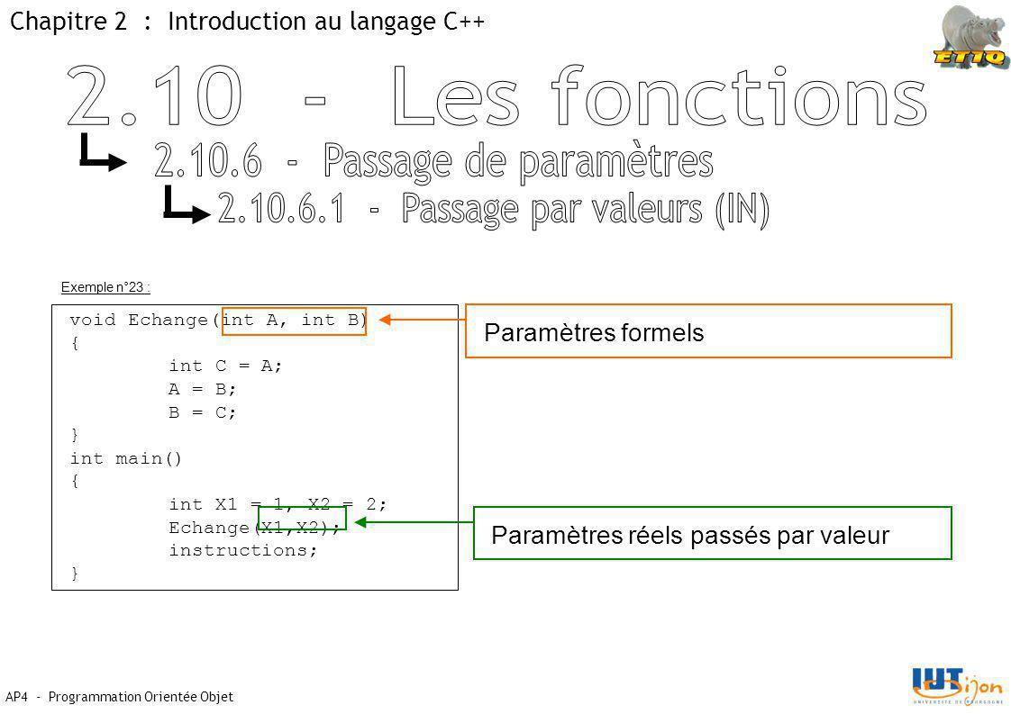 Chapitre 2 : Introduction au langage C++ AP4 - Programmation Orientée Objet Exemple n°23 : void Echange(int A, int B) { int C = A; A = B; B = C; } int main() { int X1 = 1, X2 = 2; Echange(X1,X2); instructions; } Paramètres formels Paramètres réels passés par valeur