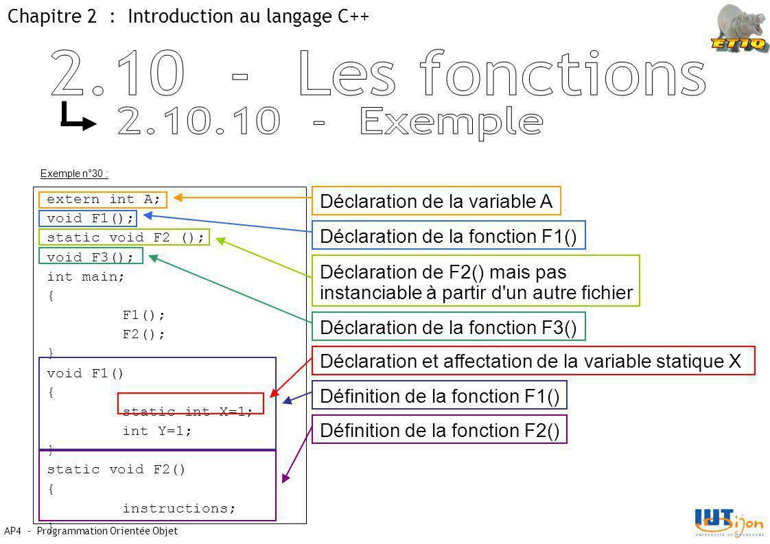 Chapitre 2 : Introduction au langage C++ AP4 - Programmation Orientée Objet extern int A; void F1(); static void F2 (); void F3(); int main; { F1(); F2(); } void F1() { static int X=1; int Y=1; } static void F2() { instructions; } Déclaration de la variable A Déclaration de la fonction F1() Déclaration de F2() mais pas instanciable à partir d un autre fichier Déclaration de la fonction F3() Définition de la fonction F1() Définition de la fonction F2() Déclaration et affectation de la variable statique X Exemple n°30 :