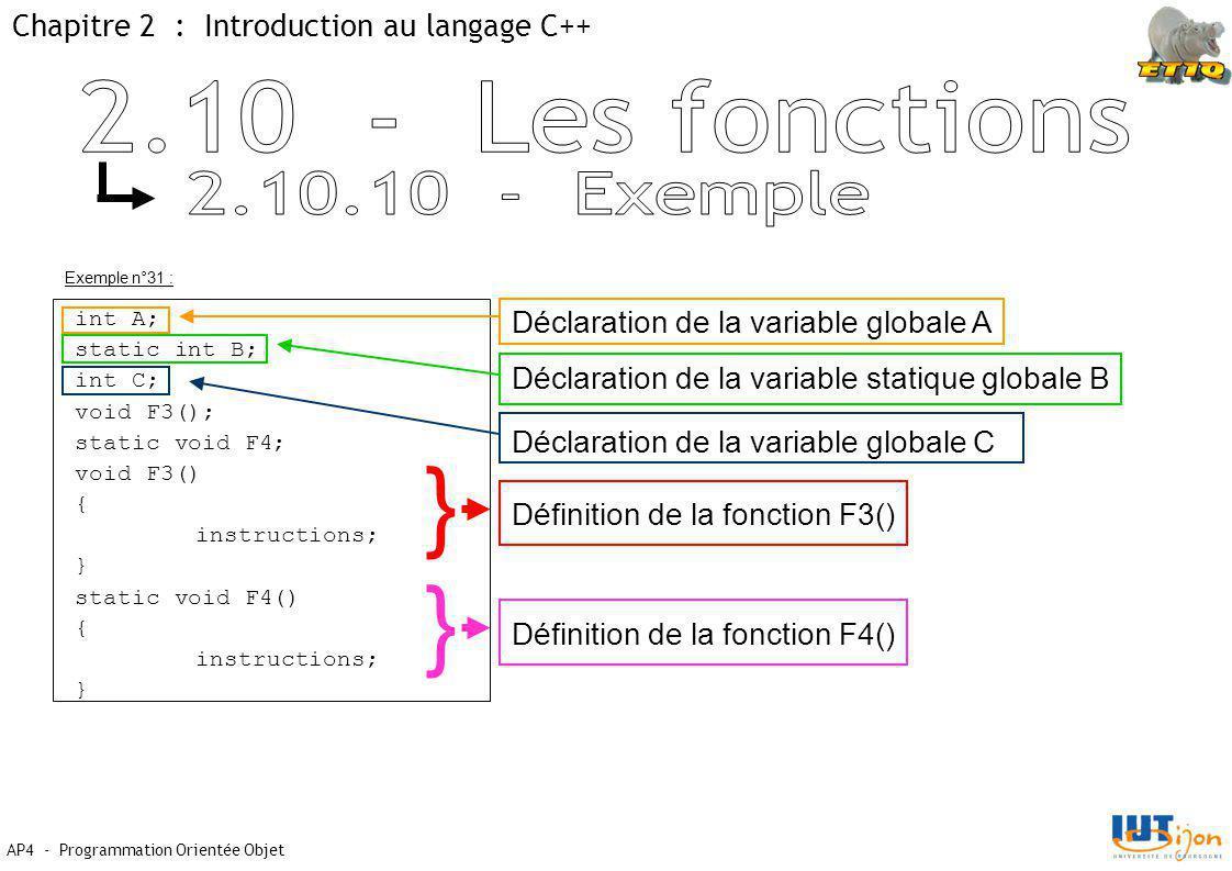 Déclaration de la variable globale A Déclaration de la variable statique globale B Déclaration de la variable globale C Chapitre 2 : Introduction au langage C++ AP4 - Programmation Orientée Objet int A; static int B; int C; void F3(); static void F4; void F3() { instructions; } static void F4() { instructions; } Exemple n°31 : } Définition de la fonction F3() } Définition de la fonction F4()