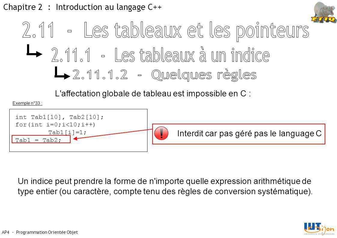 Chapitre 2 : Introduction au langage C++ AP4 - Programmation Orientée Objet L affectation globale de tableau est impossible en C : int Tab1[10], Tab2[10]; for(int i=0;i<10;i++) Tab1[i]=1; Tab1 = Tab2; Interdit car pas géré pas le language C Un indice peut prendre la forme de n importe quelle expression arithmétique de type entier (ou caractère, compte tenu des règles de conversion systématique).