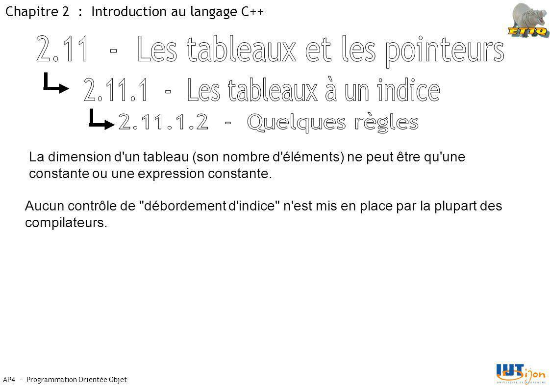 Chapitre 2 : Introduction au langage C++ AP4 - Programmation Orientée Objet La dimension d'un tableau (son nombre d'éléments) ne peut être qu'une cons