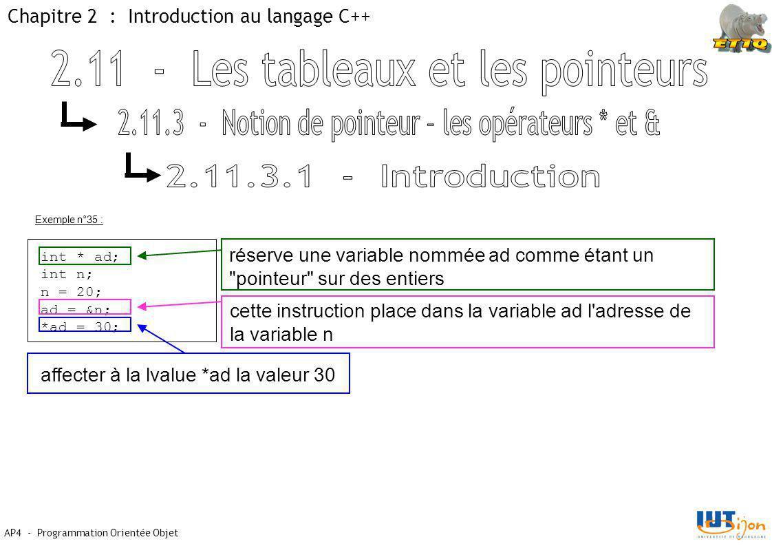 Chapitre 2 : Introduction au langage C++ AP4 - Programmation Orientée Objet int * ad; int n; n = 20; ad = &n; *ad = 30; Exemple n°35 : réserve une variable nommée ad comme étant un pointeur sur des entiers cette instruction place dans la variable ad l adresse de la variable n affecter à la lvalue *ad la valeur 30