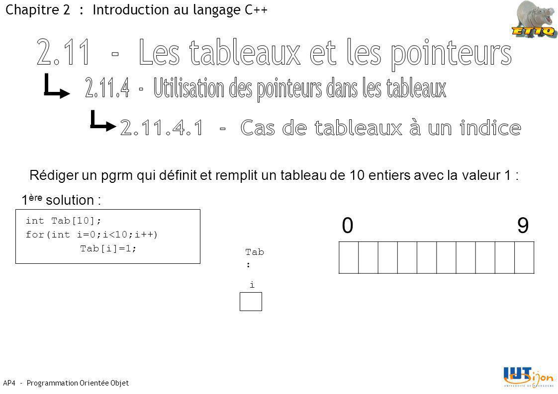 AP4 - Programmation Orientée Objet Chapitre 2 : Introduction au langage C++ int Tab[10]; for(int i=0;i<10;i++) Tab[i]=1; Rédiger un pgrm qui définit et remplit un tableau de 10 entiers avec la valeur 1 : 1 ère solution : Tab : 09 i