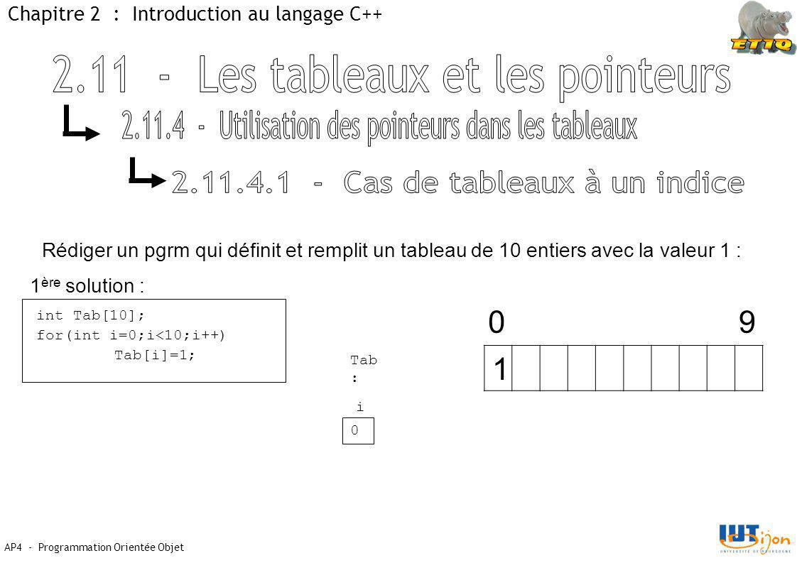 AP4 - Programmation Orientée Objet Chapitre 2 : Introduction au langage C++ int Tab[10]; for(int i=0;i<10;i++) Tab[i]=1; Rédiger un pgrm qui définit et remplit un tableau de 10 entiers avec la valeur 1 : 1 1 ère solution : Tab : 09 0 i