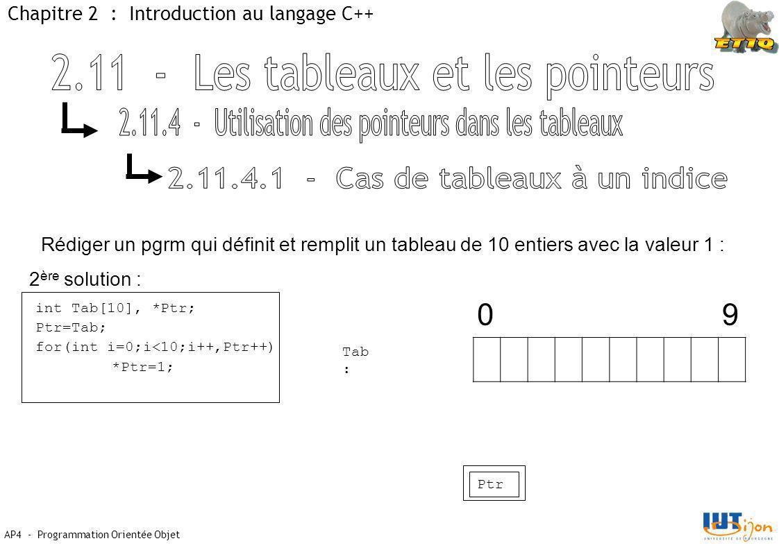 AP4 - Programmation Orientée Objet Chapitre 2 : Introduction au langage C++ int Tab[10], *Ptr; Ptr=Tab; for(int i=0;i<10;i++,Ptr++) *Ptr=1; Rédiger un pgrm qui définit et remplit un tableau de 10 entiers avec la valeur 1 : 2 ère solution : Tab : 09 Ptr