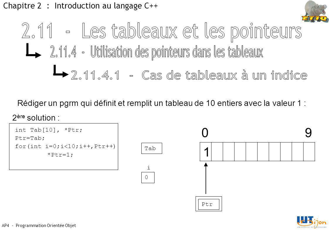 AP4 - Programmation Orientée Objet Chapitre 2 : Introduction au langage C++ int Tab[10], *Ptr; Ptr=Tab; for(int i=0;i<10;i++,Ptr++) *Ptr=1; Rédiger un pgrm qui définit et remplit un tableau de 10 entiers avec la valeur 1 : 1 2 ère solution : Tab 09 0 i Ptr