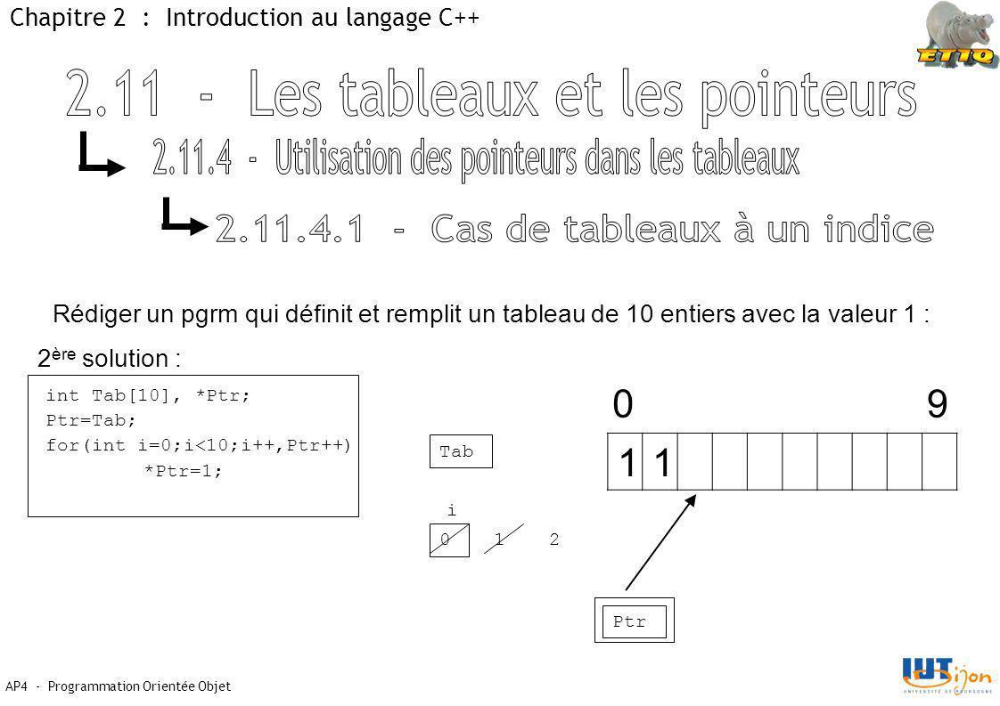 AP4 - Programmation Orientée Objet Chapitre 2 : Introduction au langage C++ int Tab[10], *Ptr; Ptr=Tab; for(int i=0;i<10;i++,Ptr++) *Ptr=1; Rédiger un pgrm qui définit et remplit un tableau de 10 entiers avec la valeur 1 : 11 2 ère solution : Tab 09 0 i Ptr 12