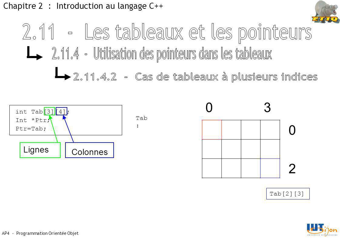 AP4 - Programmation Orientée Objet Chapitre 2 : Introduction au langage C++ int Tab[3][4]; Int *Ptr; Ptr=Tab; Tab : 03 0 2 Tab[2][3] Lignes Colonnes