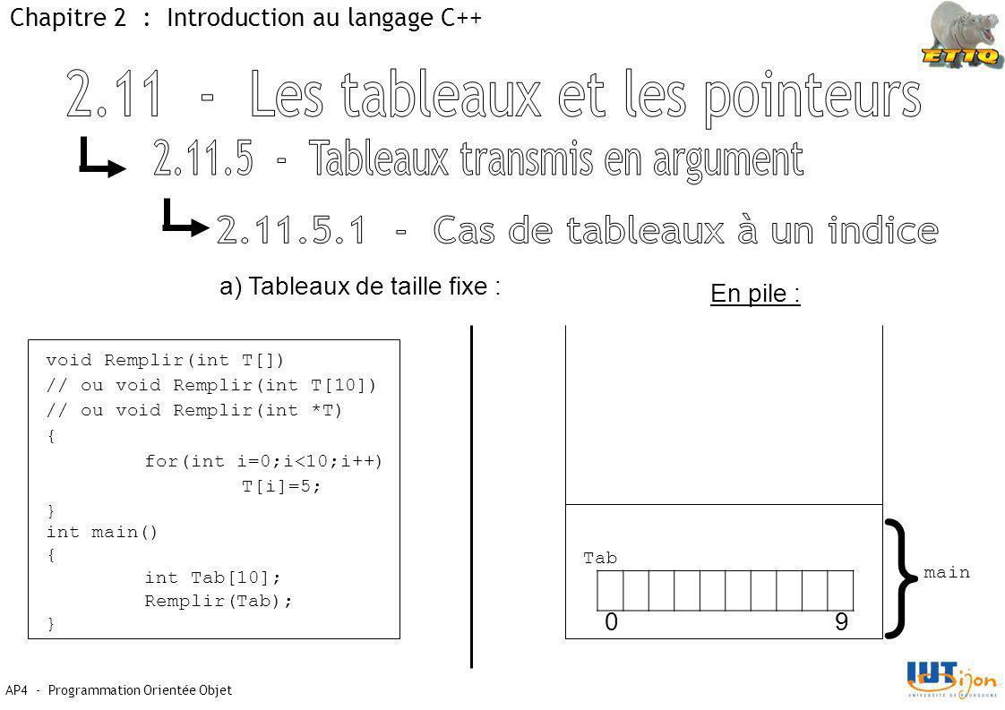 AP4 - Programmation Orientée Objet Chapitre 2 : Introduction au langage C++ void Remplir(int T[]) // ou void Remplir(int T[10]) // ou void Remplir(int *T) { for(int i=0;i<10;i++) T[i]=5; } int main() { int Tab[10]; Remplir(Tab); } a) Tableaux de taille fixe : En pile : } main Tab 09