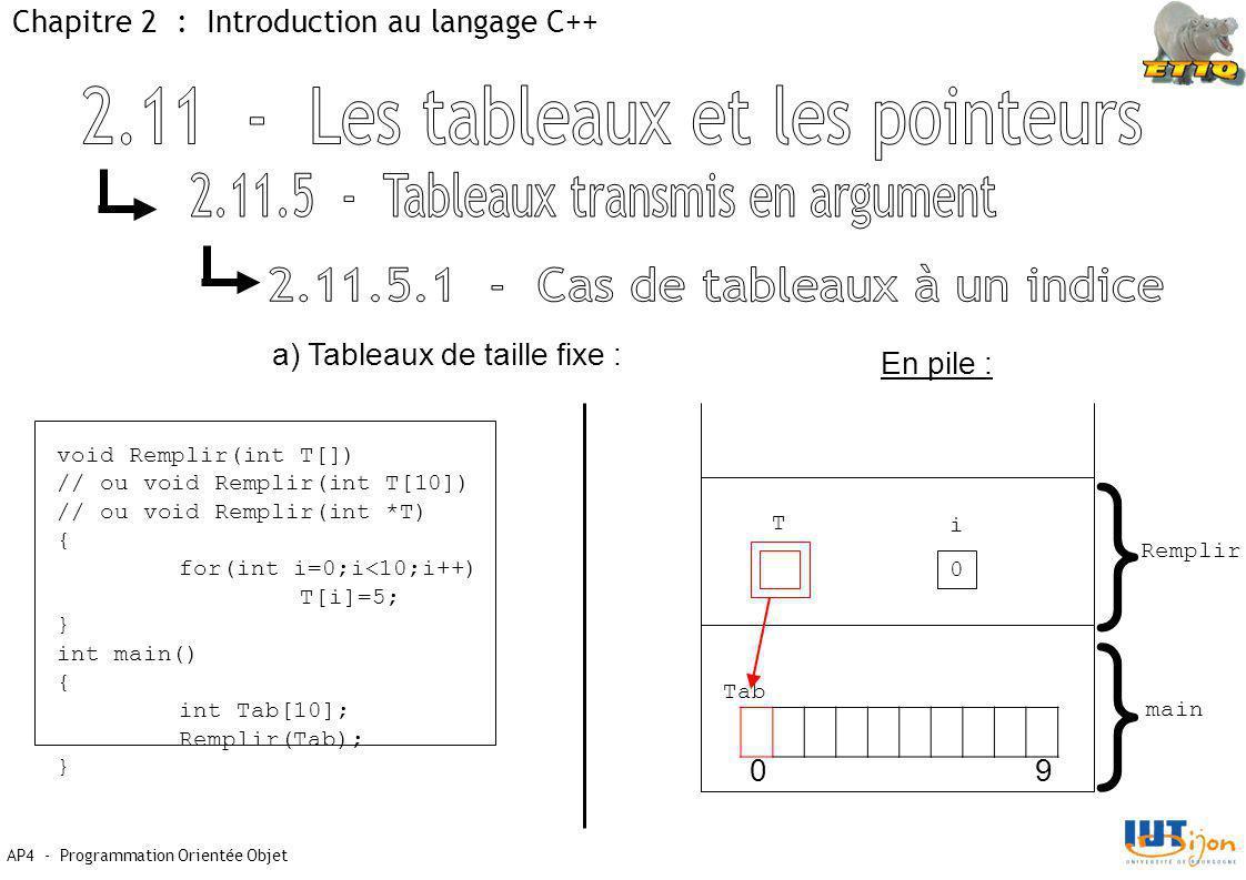 AP4 - Programmation Orientée Objet Chapitre 2 : Introduction au langage C++ void Remplir(int T[]) // ou void Remplir(int T[10]) // ou void Remplir(int *T) { for(int i=0;i<10;i++) T[i]=5; } int main() { int Tab[10]; Remplir(Tab); } a) Tableaux de taille fixe : En pile : } } main Remplir Tab 09 i T 0