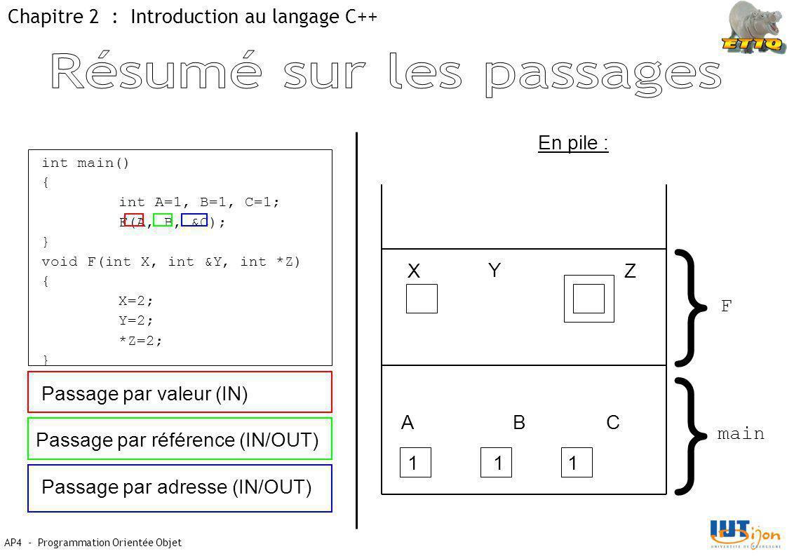 AP4 - Programmation Orientée Objet Chapitre 2 : Introduction au langage C++ int main() { int A=1, B=1, C=1; F(A, B, &C); } void F(int X, int &Y, int *Z) { X=2; Y=2; *Z=2; } Passage par valeur (IN) Passage par référence (IN/OUT) Passage par adresse (IN/OUT) En pile : } } main F X Y Z ABC 111