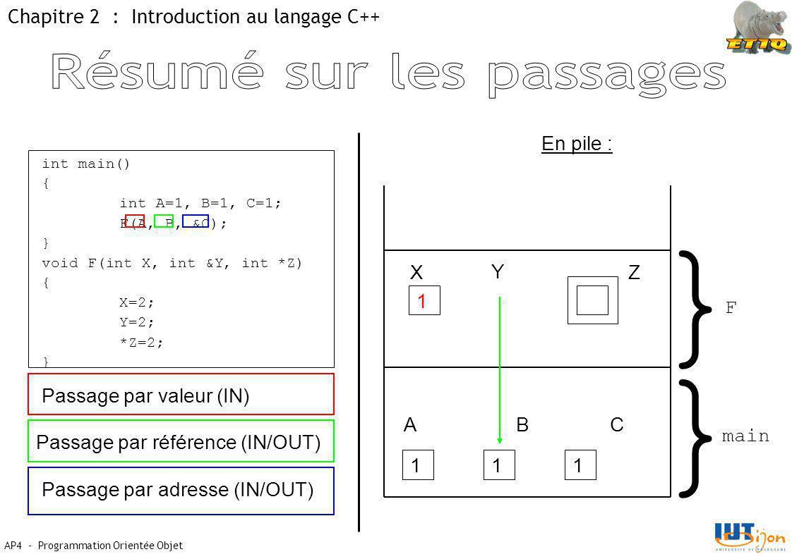 AP4 - Programmation Orientée Objet Chapitre 2 : Introduction au langage C++ int main() { int A=1, B=1, C=1; F(A, B, &C); } void F(int X, int &Y, int *Z) { X=2; Y=2; *Z=2; } Passage par valeur (IN) Passage par référence (IN/OUT) Passage par adresse (IN/OUT) En pile : } } main F X Y Z ABC 111 1
