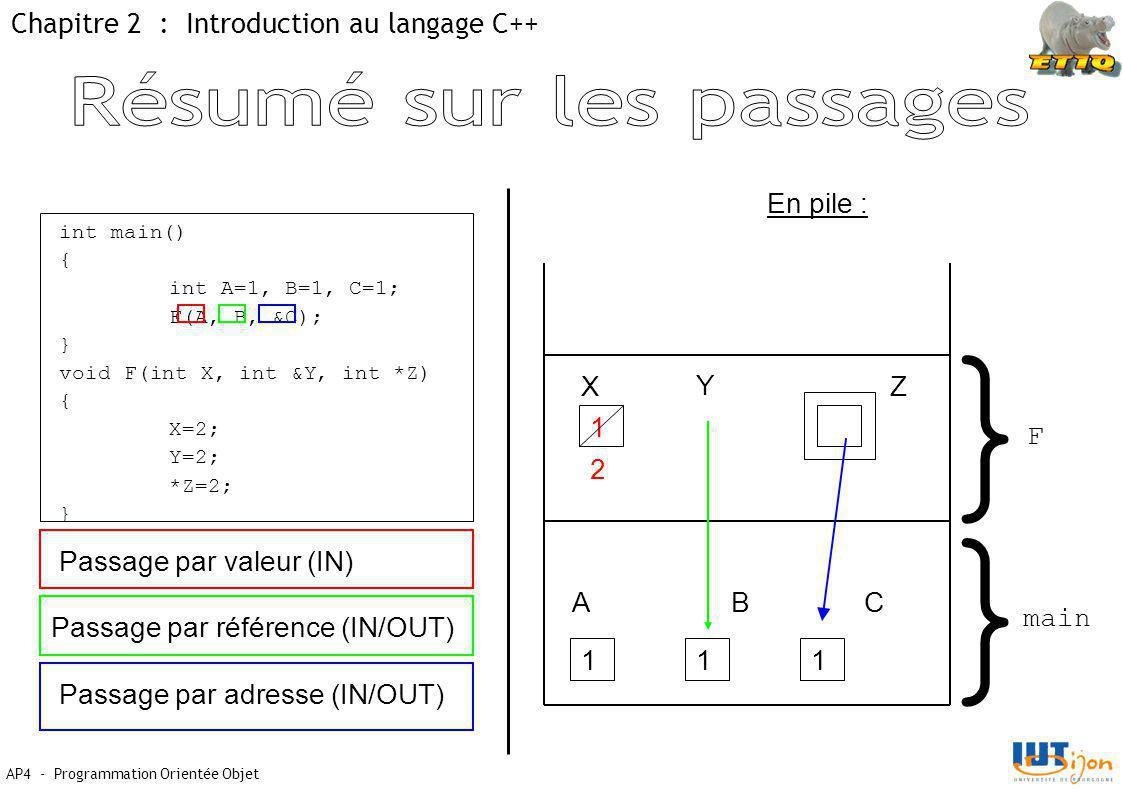 AP4 - Programmation Orientée Objet Chapitre 2 : Introduction au langage C++ int main() { int A=1, B=1, C=1; F(A, B, &C); } void F(int X, int &Y, int *Z) { X=2; Y=2; *Z=2; } Passage par valeur (IN) Passage par référence (IN/OUT) Passage par adresse (IN/OUT) En pile : } } main F X Y Z ABC 111 1 2