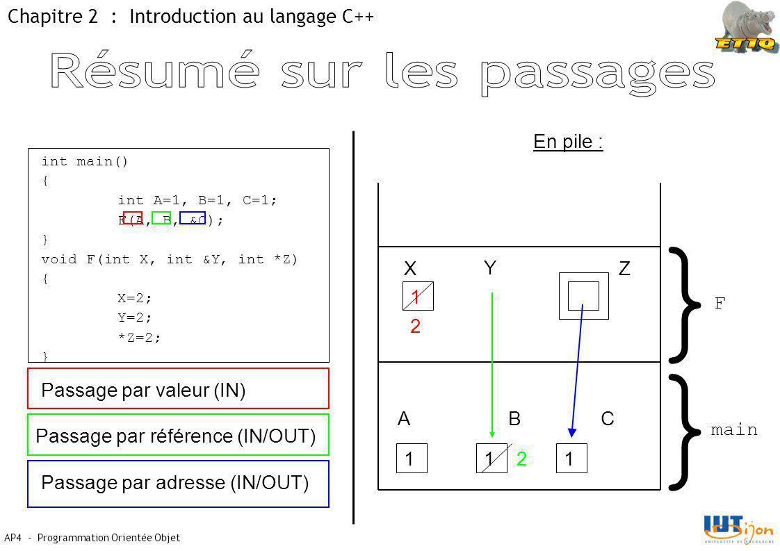 AP4 - Programmation Orientée Objet Chapitre 2 : Introduction au langage C++ int main() { int A=1, B=1, C=1; F(A, B, &C); } void F(int X, int &Y, int *Z) { X=2; Y=2; *Z=2; } Passage par valeur (IN) Passage par référence (IN/OUT) Passage par adresse (IN/OUT) En pile : } } main F X Y Z ABC 111 1 2 2