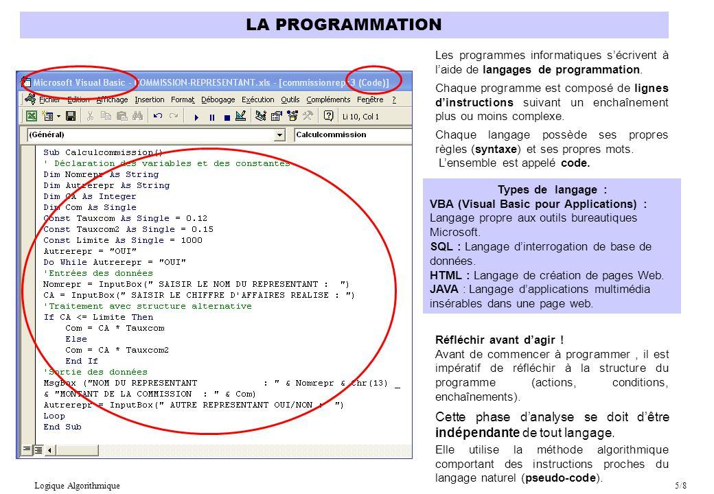 LA PROGRAMMATION Chaque langage possède ses propres règles (syntaxe) et ses propres mots. L'ensemble est appelé code. Réfléchir avant d'agir ! Avant d