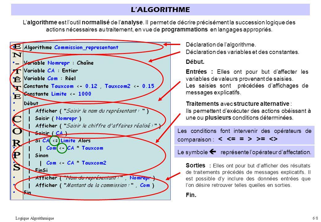 L'ALGORITHME L'algorithme est l'outil normalisé de l'analyse. Il permet de décrire précisément la succession logique des actions nécessaires au traite
