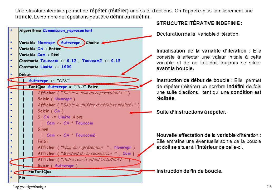STRUCUTRE ITÉRATIVE INDEFINIE : Initialisation de la variable d'itération : Elle consiste à affecter une valeur initiale à cette variable et de ce fai