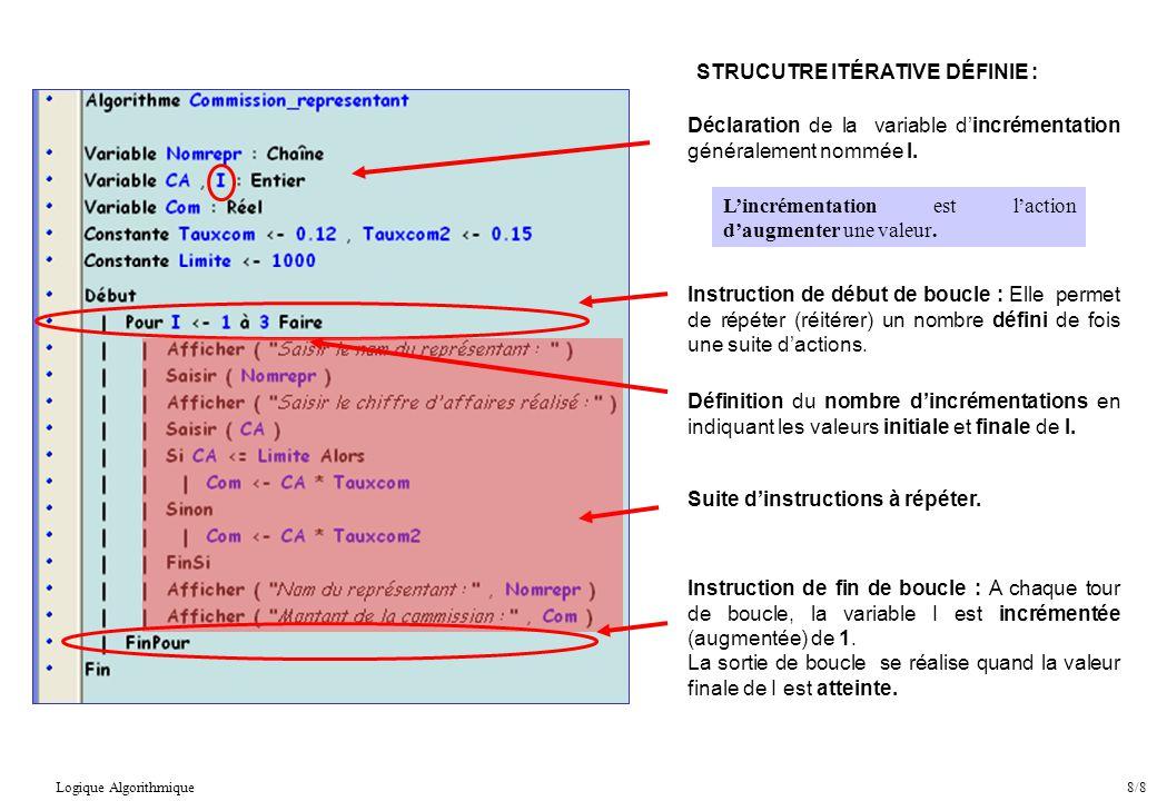 Déclaration de la variable d'incrémentation généralement nommée I. L'incrémentation est l'action d'augmenter une valeur. Instruction de début de boucl