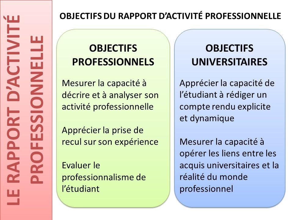 LE RAPPORT D'ACTIVITÉ PROFESSIONNELLE OBJECTIFS DU RAPPORT D'ACTIVITÉ PROFESSIONNELLE OBJECTIFS UNIVERSITAIRES Apprécier la capacité de l'étudiant à r