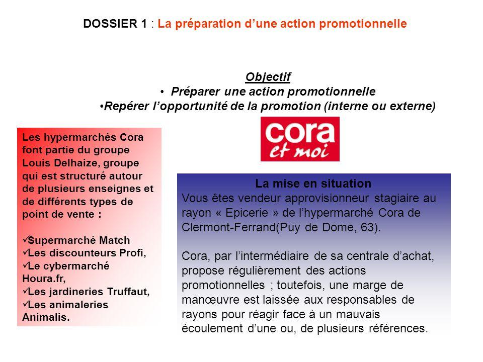 DOSSIER 1 : La préparation d'une action promotionnelle Objectif Préparer une action promotionnelle Repérer l'opportunité de la promotion (interne ou e
