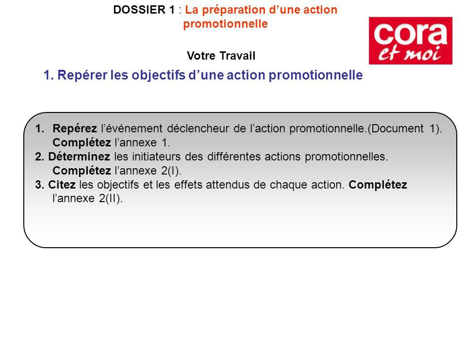 DOSSIER 1 : La préparation d'une action promotionnelle Votre Travail 1. Repérer les objectifs d'une action promotionnelle 1.Repérez l'événement déclen