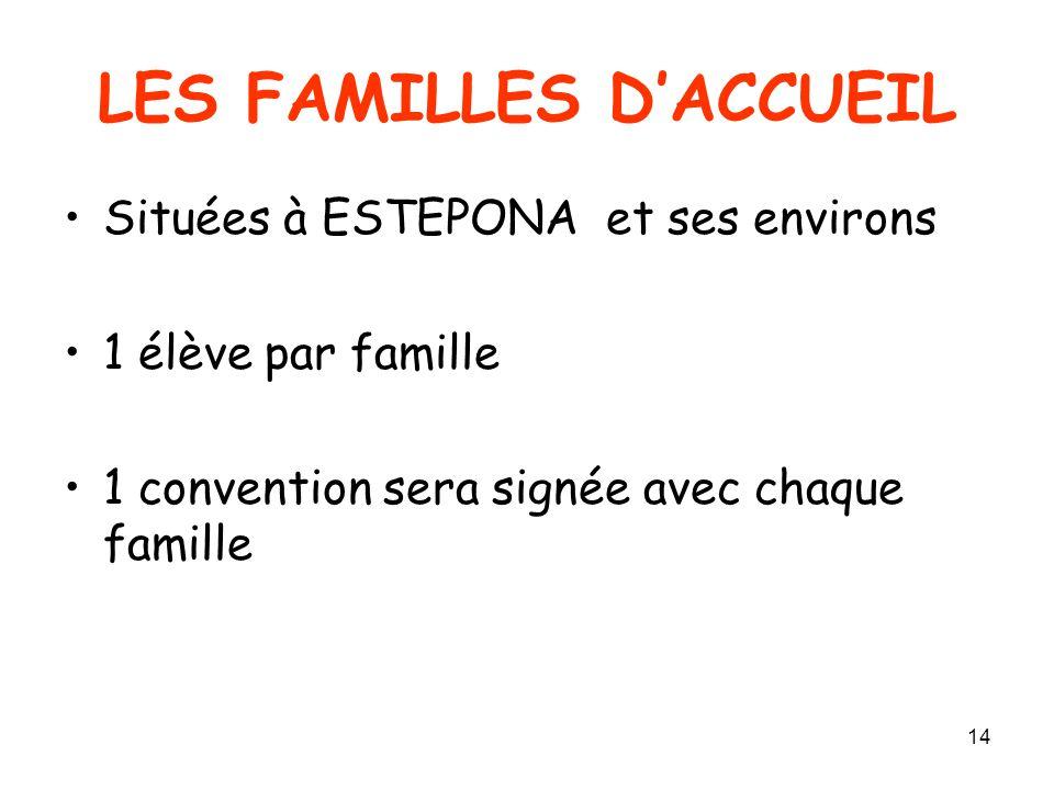 14 LES FAMILLES D'ACCUEIL Situées à ESTEPONA et ses environs 1 élève par famille 1 convention sera signée avec chaque famille