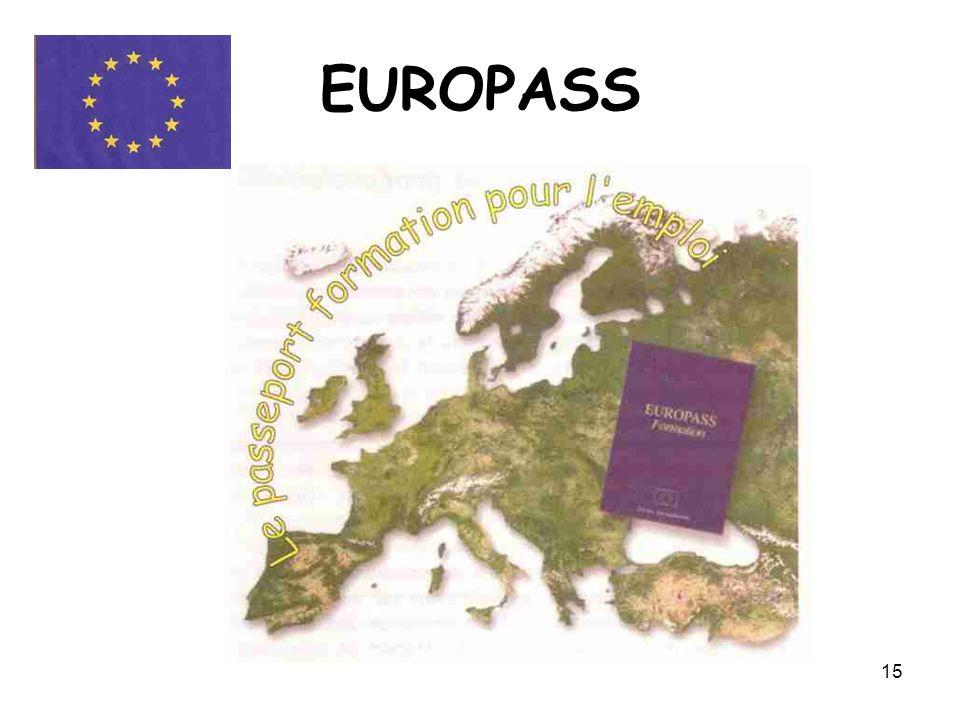 15 EUROPASS