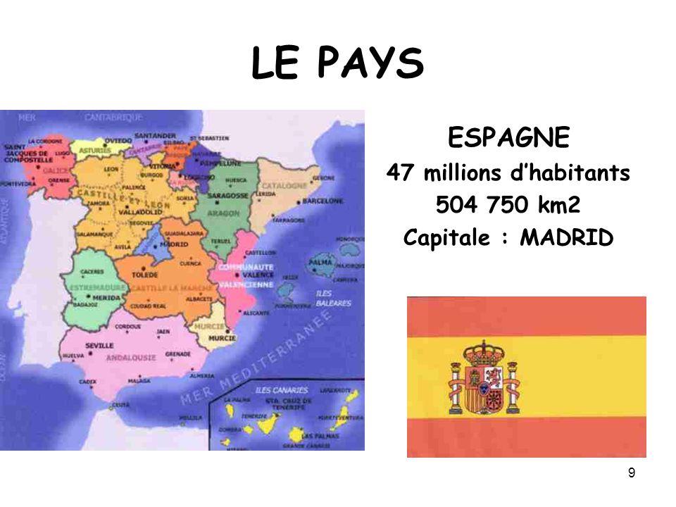 9 LE PAYS ESPAGNE 47 millions d'habitants 504 750 km2 Capitale : MADRID