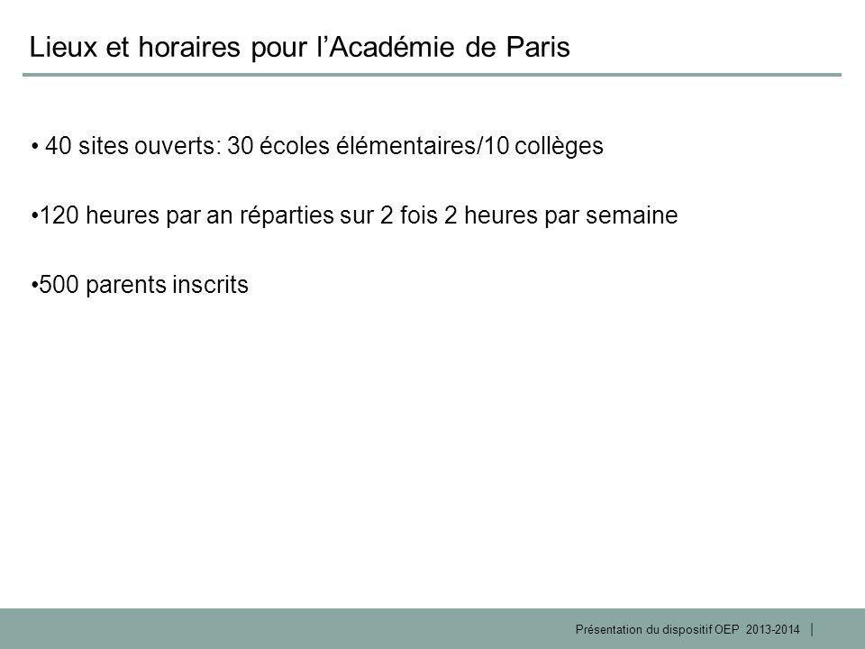 | Présentation du dispositif OEP 2013-2014 Lieux et horaires pour l'Académie de Paris 40 sites ouverts: 30 écoles élémentaires/10 collèges 120 heures