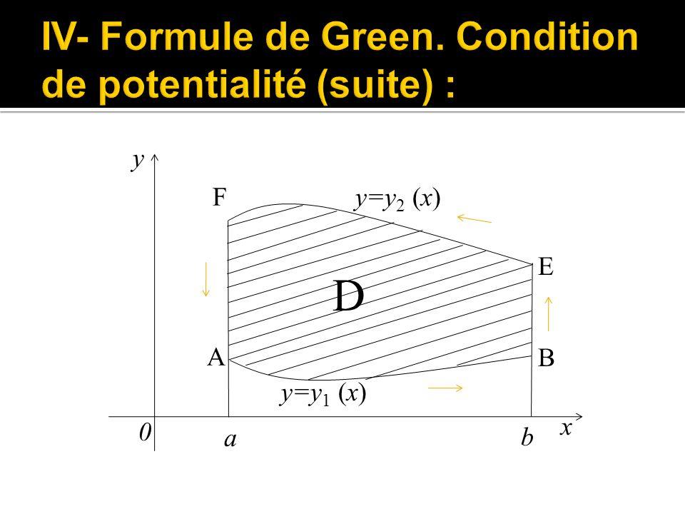 D y x 0 y=y 1 (x) y=y 2 (x)F a E B A b