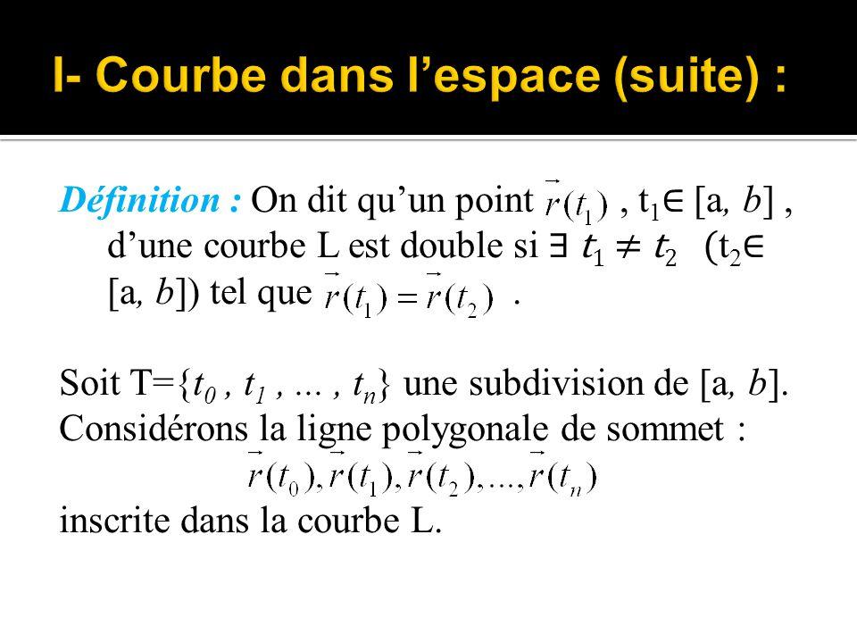 Définition : On dit qu'un point, t 1 ∈ [a, b], d'une courbe L est double si ∃ t 1 ≠ t 2 ( t 2 ∈ [a, b]) tel que. Soit T={t 0, t 1,..., t n } une subdi