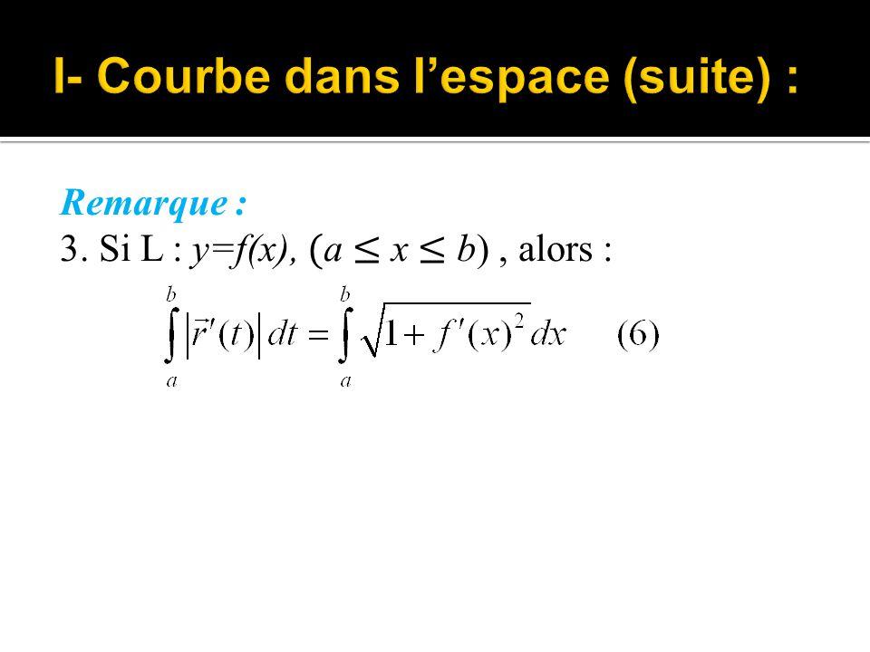 Exemples : Si L : x=a cos t, y= a sin t, z= bt, ( 0 ≤ t ≤ 2 π ), alors :