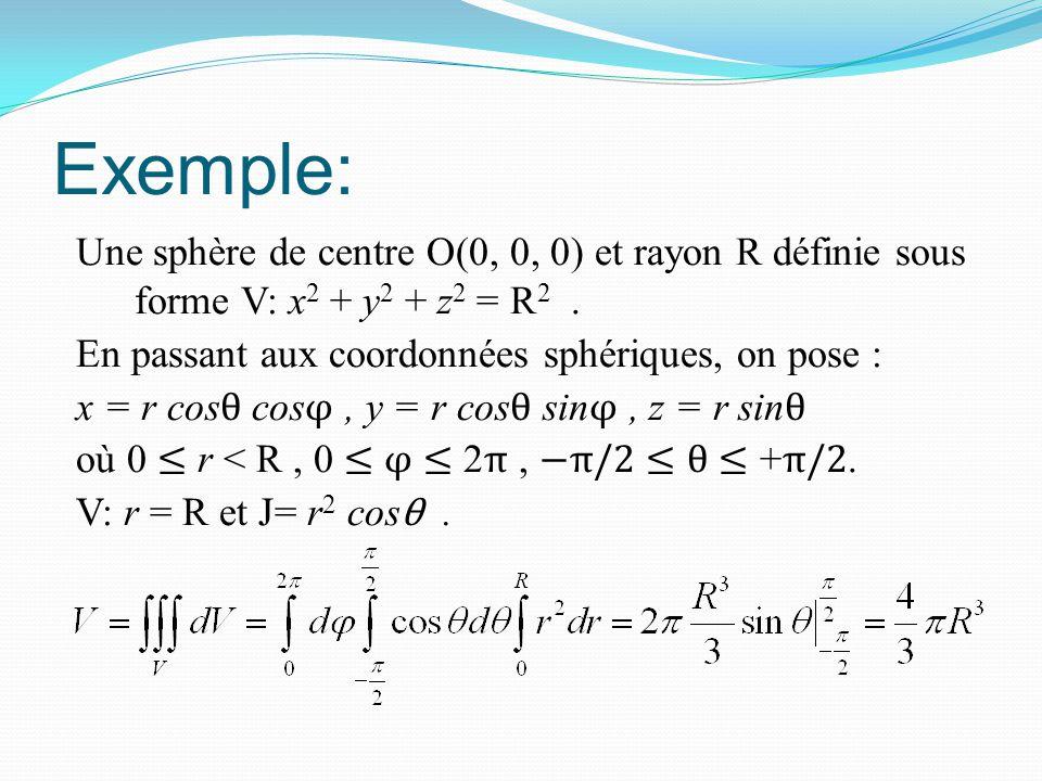 Exemple: Une sphère de centre O(0, 0, 0) et rayon R définie sous forme V: x 2 + y 2 + z 2 = R 2. En passant aux coordonnées sphériques, on pose : x =