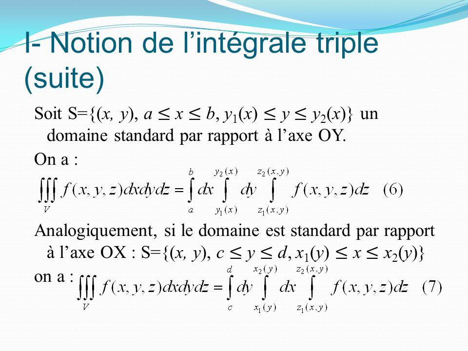 I- Notion de l'intégrale triple (suite) Soit S={(x, y), a ≤ x ≤ b, y 1 (x) ≤ y ≤ y 2 (x)} un domaine standard par rapport à l'axe OY. On a : Analogiqu