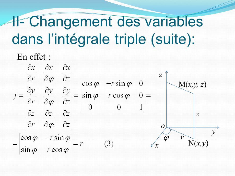 II- Changement des variables dans l'intégrale triple (suite): En effet : y x z φ o r M(x,y, z ) z N(x,y )