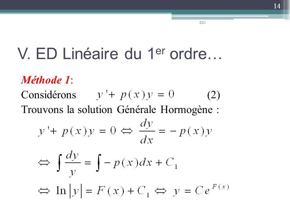 V. ED Linéaire du 1 er ordre… Méthode 1: Considérons (2) Trouvons la solution Générale Hormogène : 14 ED1