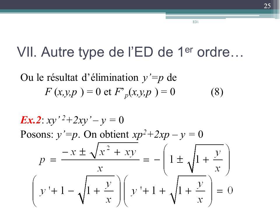 VII. Autre type de l'ED de 1 er ordre… Ou le résultat d'élimination y'=p de F (x,y,p ) = 0 et F' p (x,y,p ) = 0 (8) Ex.2: xy' 2 +2xy' – y = 0 Posons: